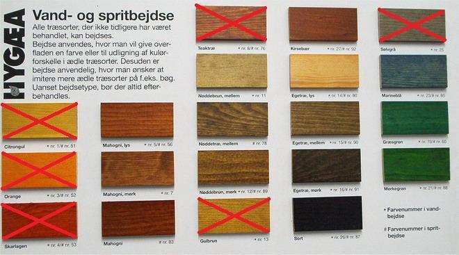 bejdse farver Valg af skydestok, træart, farve og længde m.m. bejdse farver